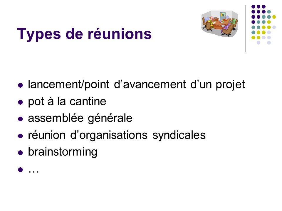 Types de réunions lancement/point davancement dun projet pot à la cantine assemblée générale réunion dorganisations syndicales brainstorming …