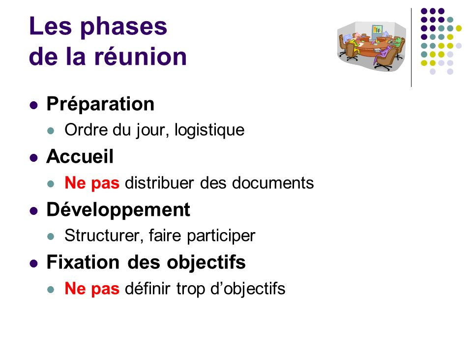 Les phases de la réunion Préparation Ordre du jour, logistique Accueil Ne pas distribuer des documents Développement Structurer, faire participer Fixa