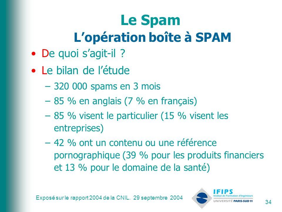 Exposé sur le rapport 2004 de la CNIL. 29 septembre 2004 34 Le Spam Lopération boîte à SPAM De quoi sagit-il ? Le bilan de létude –320 000 spams en 3