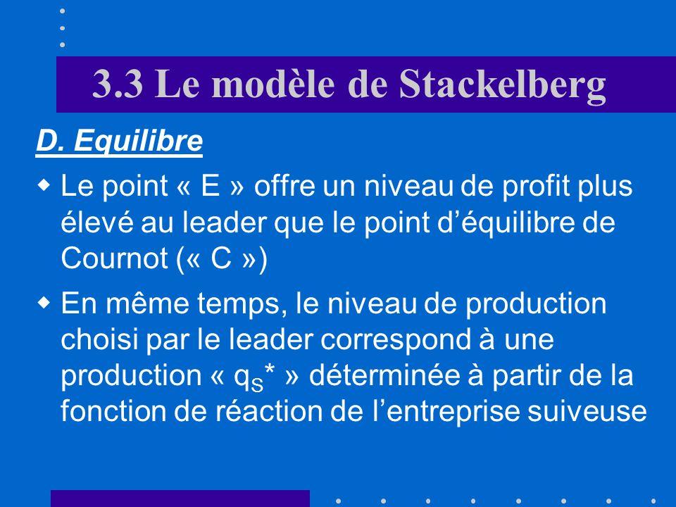 3.3 Le modèle de Stackelberg qLqLqLqL qSqSqSqS iso =30 iso =20 C E qL*qL*qL*qL* qS*qS*qS*qS*