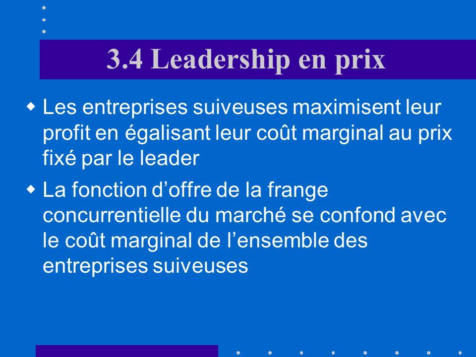 3.4 Leadership en prix B. Les entreprises suiveuses Elles suivent le prix fixé par le leader (P L ) Elles doivent déterminer le volume de production q