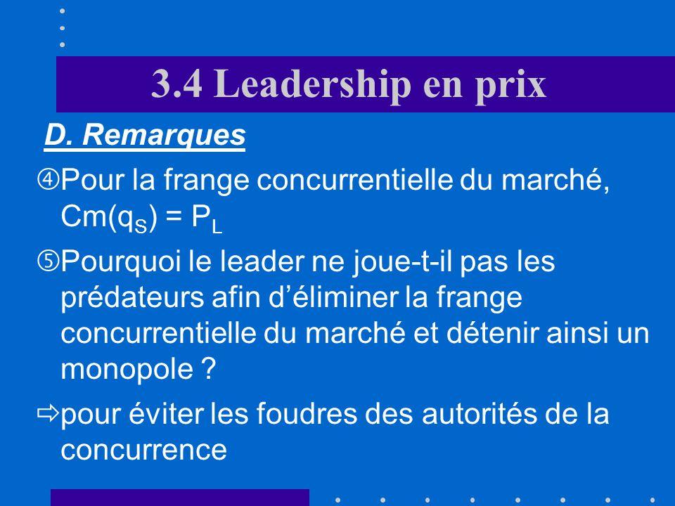 3.4 Leadership en prix D. Remarques Le leader se comporte comme un monopole qui fait face à une partie seulement de la demande (D R ) Pour le leader,