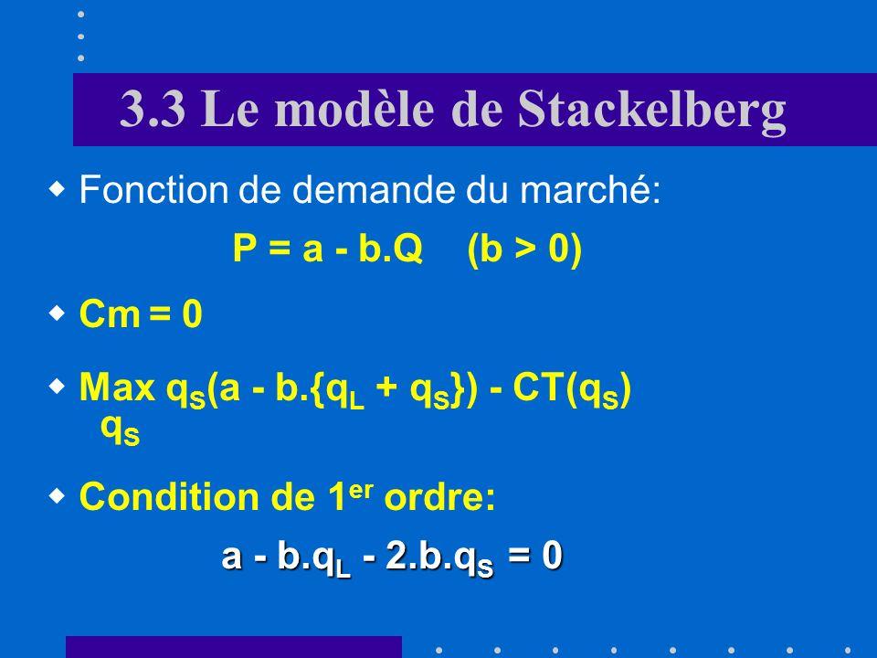3.3 Le modèle de Stackelberg Fonction de demande du marché: P = a - b.Q (b > 0) Cm = 0 Max q S (a - b.{q L + q S }) - CT(q S ) q S Condition de 1 er ordre: a - b.q L - 2.b.q S = 0