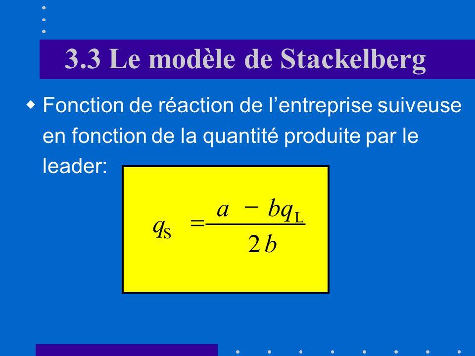 3.3 Le modèle de Stackelberg Production totale sur le marché Production totale sur le marché : Q* = (a/2b) + (a/4b) = 3a/4b La production totale déquilibre est supérieure à celle du modèle de Cournot (2a/3b) Le prix déquilibre du marché est donc plus favorable pour les consommateurs que dans un modèle de Cournot La perte de bien-être subie par la collectivité est plus faible