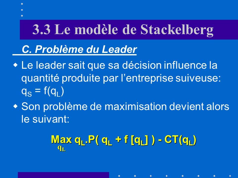 3.3 Le modèle de Stackelberg C.