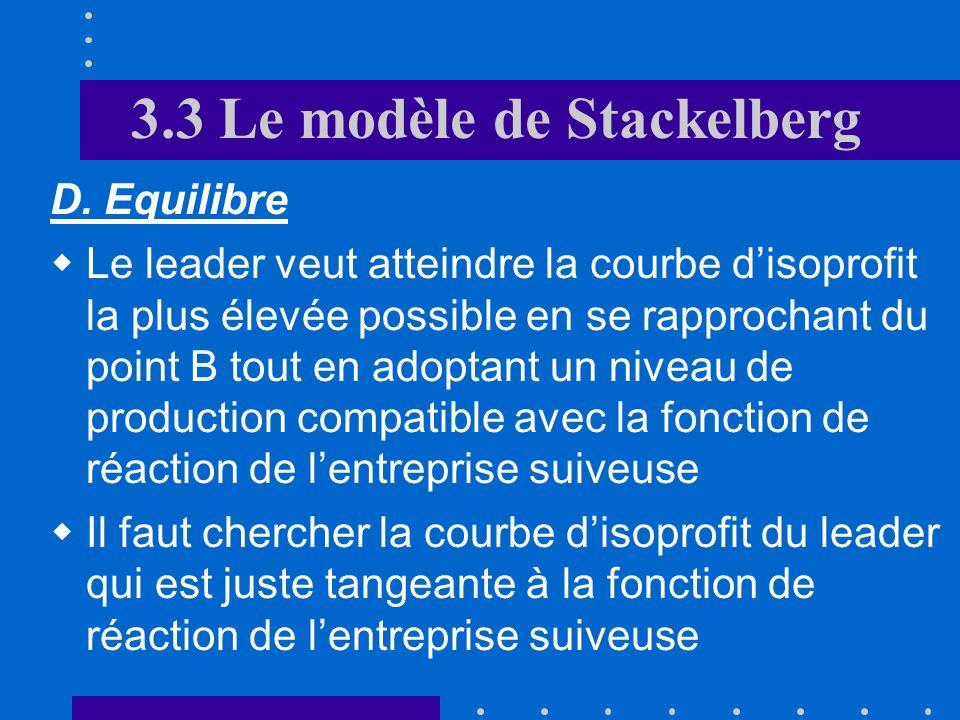 3.3 Le modèle de Stackelberg Précision Précision: En allant de A vers B, le profit total de lentreprise qui détient le leadership augmente Pour une qu