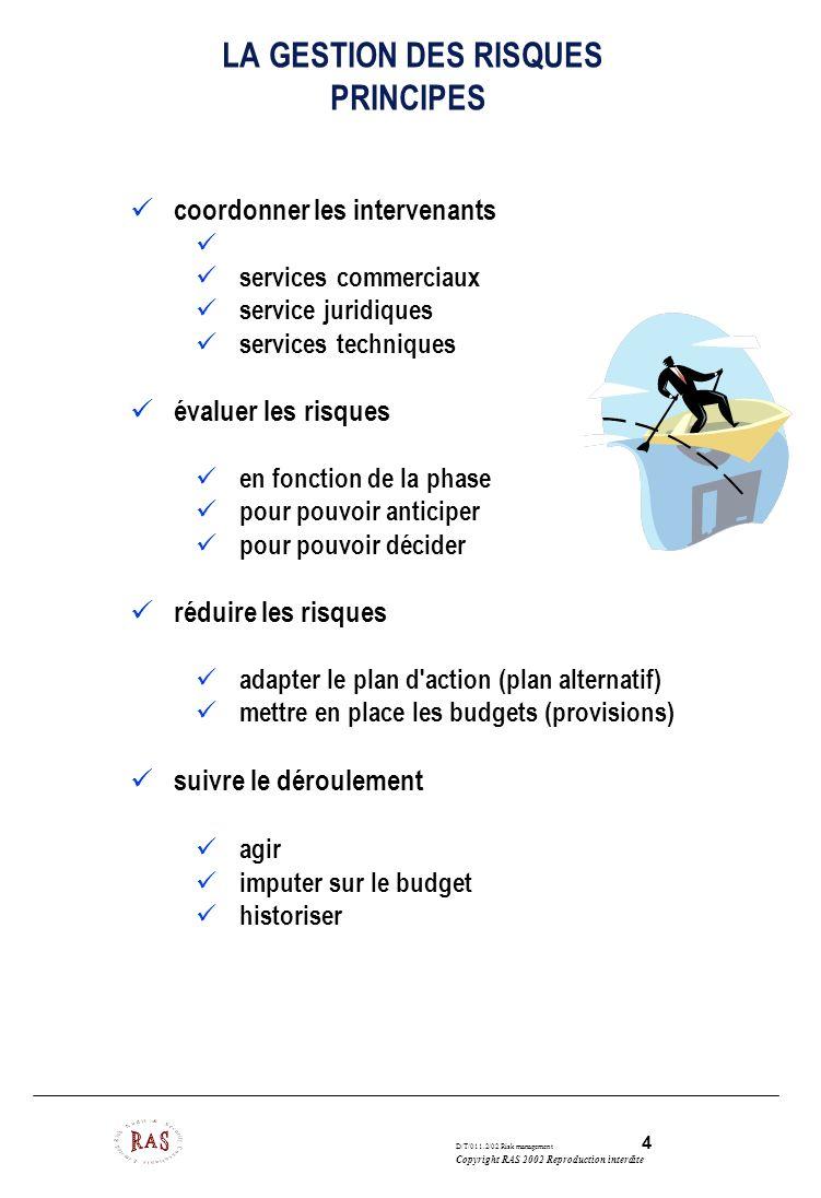 D/T/011.2/02 Risk management 5 Copyright RAS 2002 Reproduction interdite TECHNIQUES APPLICABLES CONTINGENCE Acquisition de marges aux points critiques : Planification contingentielle Simulation Monte-Carlo Planning multi-projets et mécanismes de consolidation