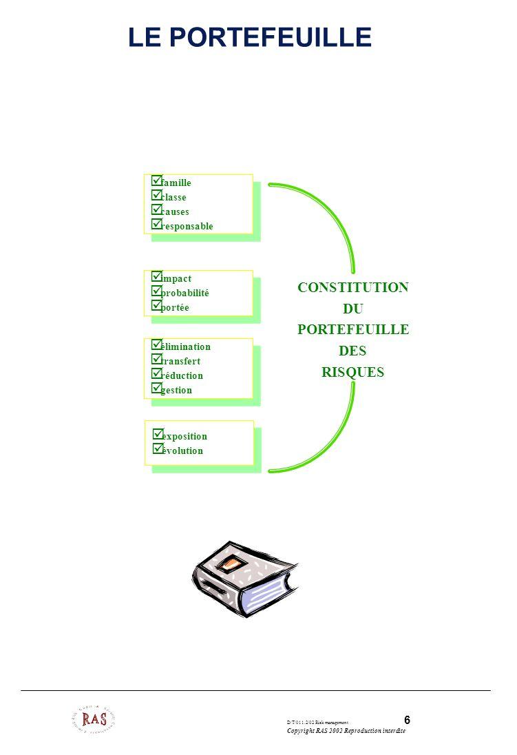 D/T/011.2/02 Risk management 7 Copyright RAS 2002 Reproduction interdite LA DEMARCHE IDENTIFICATION et DOCUMENTATION IDENTIFICATION et DOCUMENTATION QUANTIFICATION et CLASSIFICATION QUANTIFICATION et CLASSIFICATION MODELISATION (analyse des risques) MODELISATION (analyse des risques) REDUCTION et OPTIMISATION REDUCTION et OPTIMISATION MAITRISE et SUIVI DES RISQUES MAITRISE et SUIVI DES RISQUES DGA AQ902