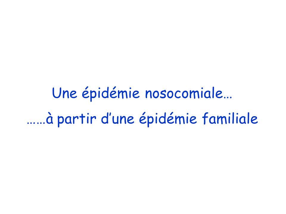 Une épidémie nosocomiale… ……à partir dune épidémie familiale