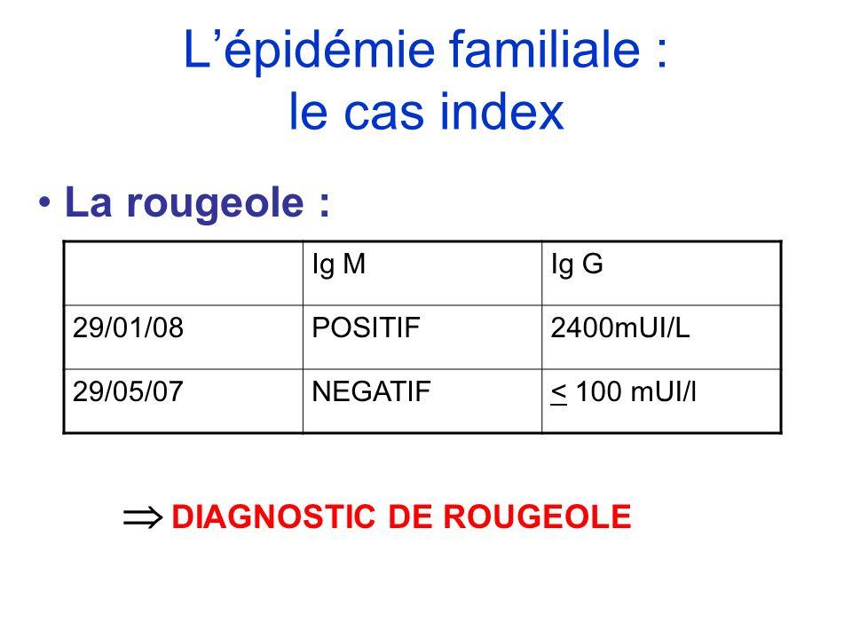 La rougeole : DIAGNOSTIC DE ROUGEOLE Ig MIg G 29/01/08POSITIF2400mUI/L 29/05/07NEGATIF< 100 mUI/l Lépidémie familiale : le cas index