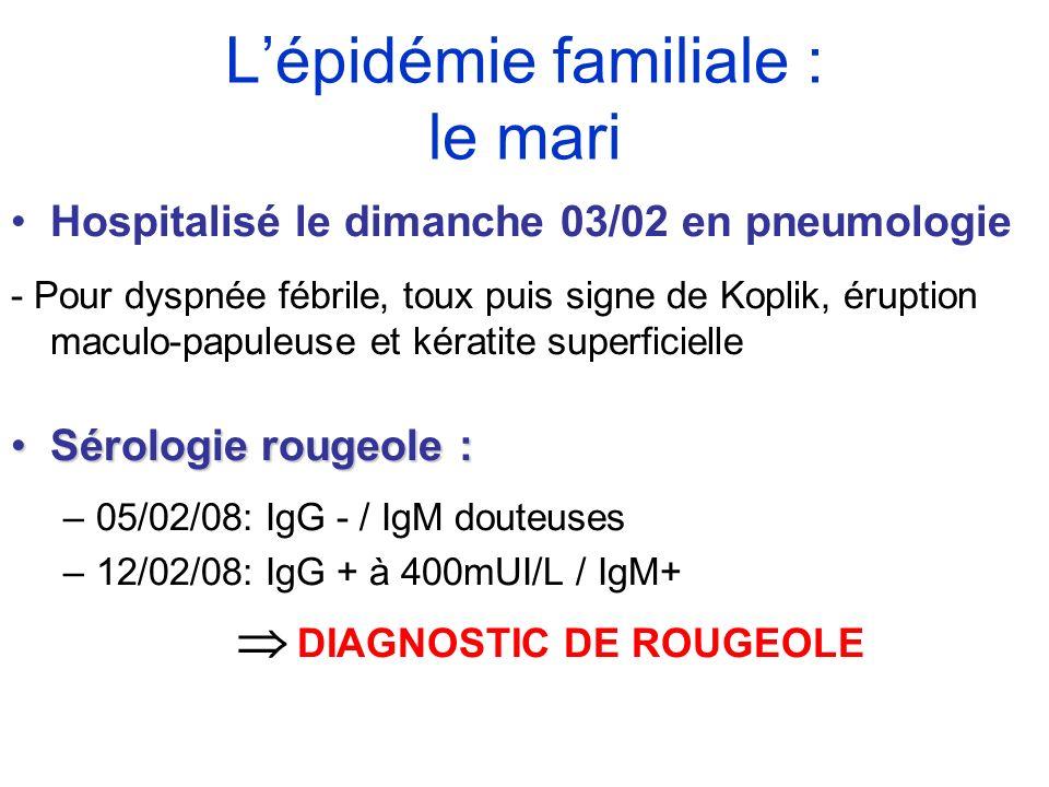 Hospitalisé le dimanche 03/02 en pneumologie - Pour dyspnée fébrile, toux puis signe de Koplik, éruption maculo-papuleuse et kératite superficielle Sé