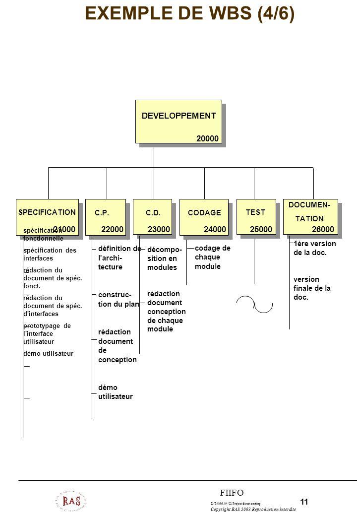 D/T/066.04/02 Project direct costing 11 Copyright RAS 2003 Reproduction interdite FIIFO EXEMPLE DE WBS (4/6) SPECIFICATION C.P.CODAGEC.D. TEST DEVELOP