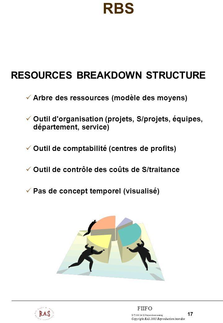 D/T/066.04/02 Project direct costing 17 Copyright RAS 2003 Reproduction interdite FIIFO RBS RESOURCES BREAKDOWN STRUCTURE Arbre des ressources (modèle