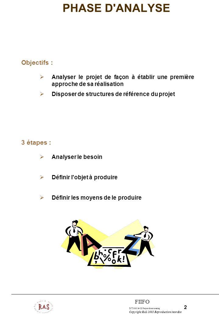 D/T/066.04/02 Project direct costing 2 Copyright RAS 2003 Reproduction interdite FIIFO PHASE D'ANALYSE Objectifs : Analyser le projet de façon à établ