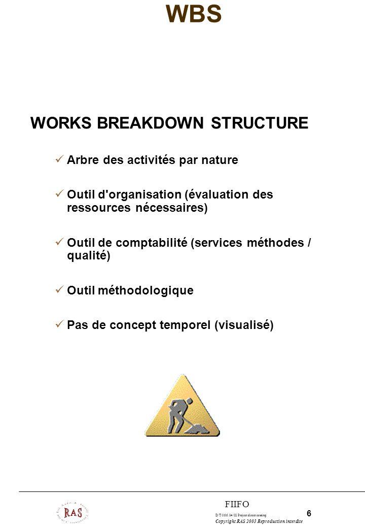D/T/066.04/02 Project direct costing 17 Copyright RAS 2003 Reproduction interdite FIIFO RBS RESOURCES BREAKDOWN STRUCTURE Arbre des ressources (modèle des moyens) Outil d organisation (projets, S/projets, équipes, département, service) Outil de comptabilité (centres de profits) Outil de contrôle des coûts de S/traitance Pas de concept temporel (visualisé)