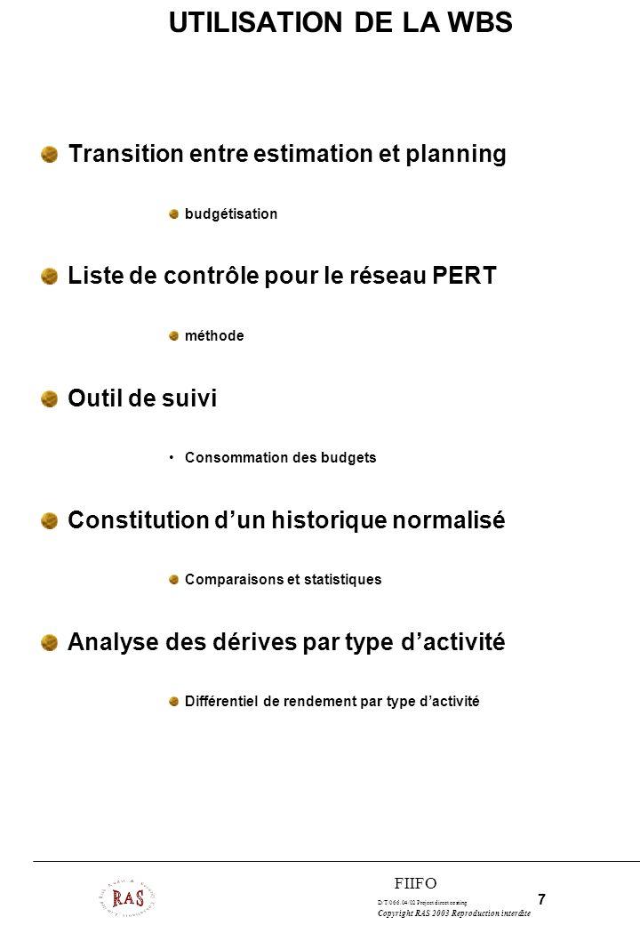 D/T/066.04/02 Project direct costing 7 Copyright RAS 2003 Reproduction interdite FIIFO UTILISATION DE LA WBS Transition entre estimation et planning b