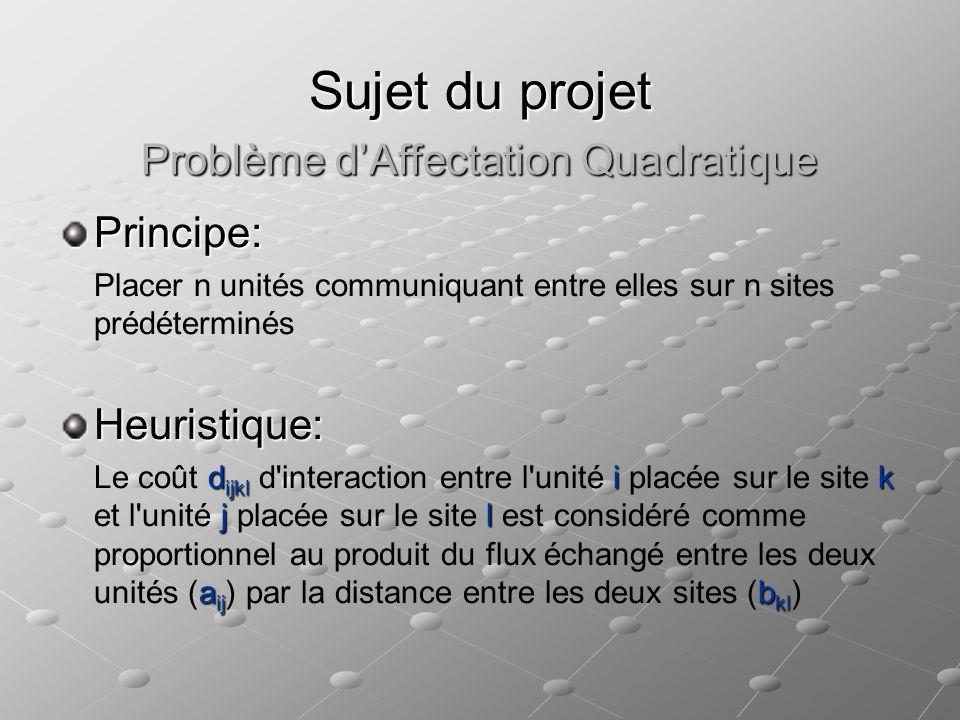 Sujet du projet Problème dAffectation Quadratique