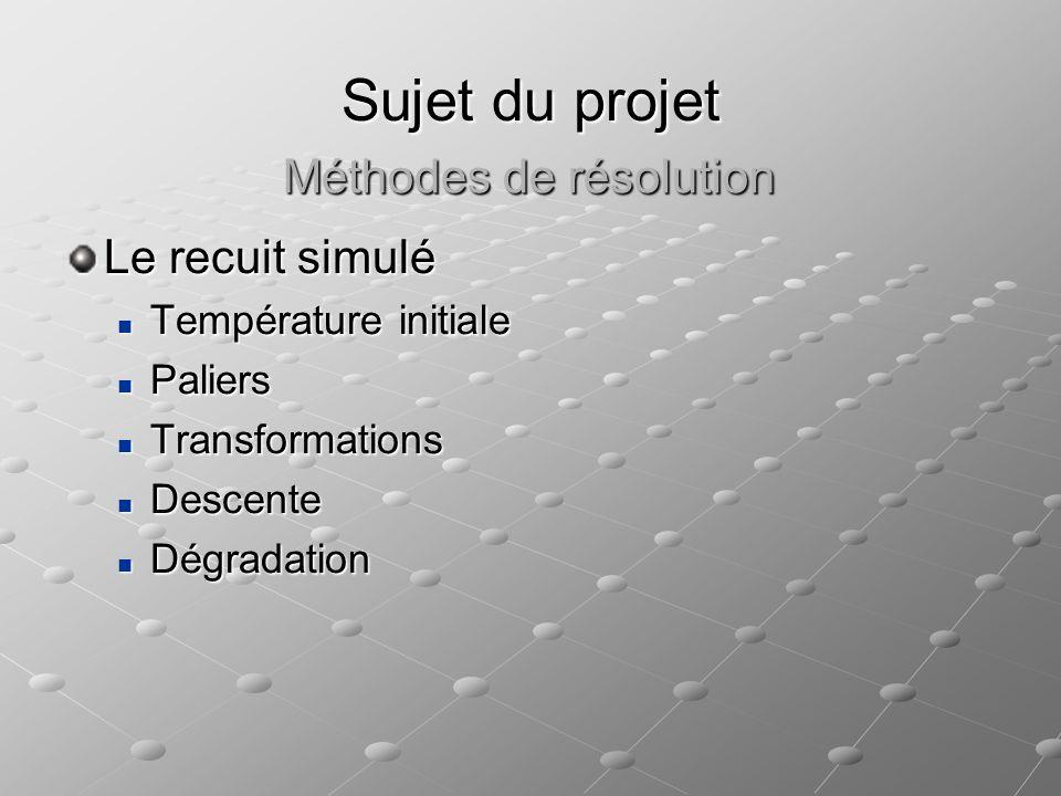 Sujet du projet Le recuit simulé Température initiale Température initiale Paliers Paliers Transformations Transformations Descente Descente Dégradati