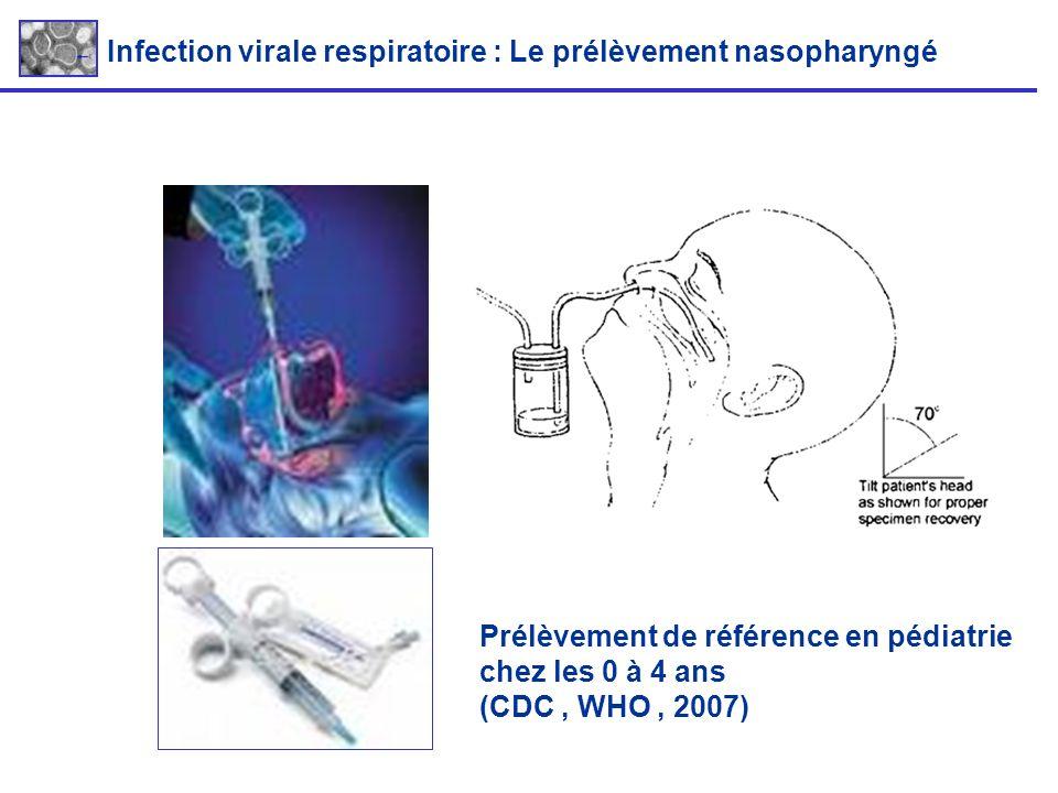 Infection virale respiratoire : Le prélèvement nasopharyngé Prélèvement de référence en pédiatrie chez les 0 à 4 ans (CDC, WHO, 2007)