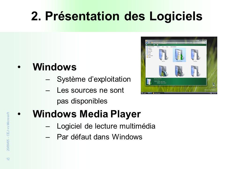 12 20/09/05 - CEJ vs Microsoft 2. Présentation des Logiciels Windows –Système dexploitation –Les sources ne sont pas disponibles Windows Media Player