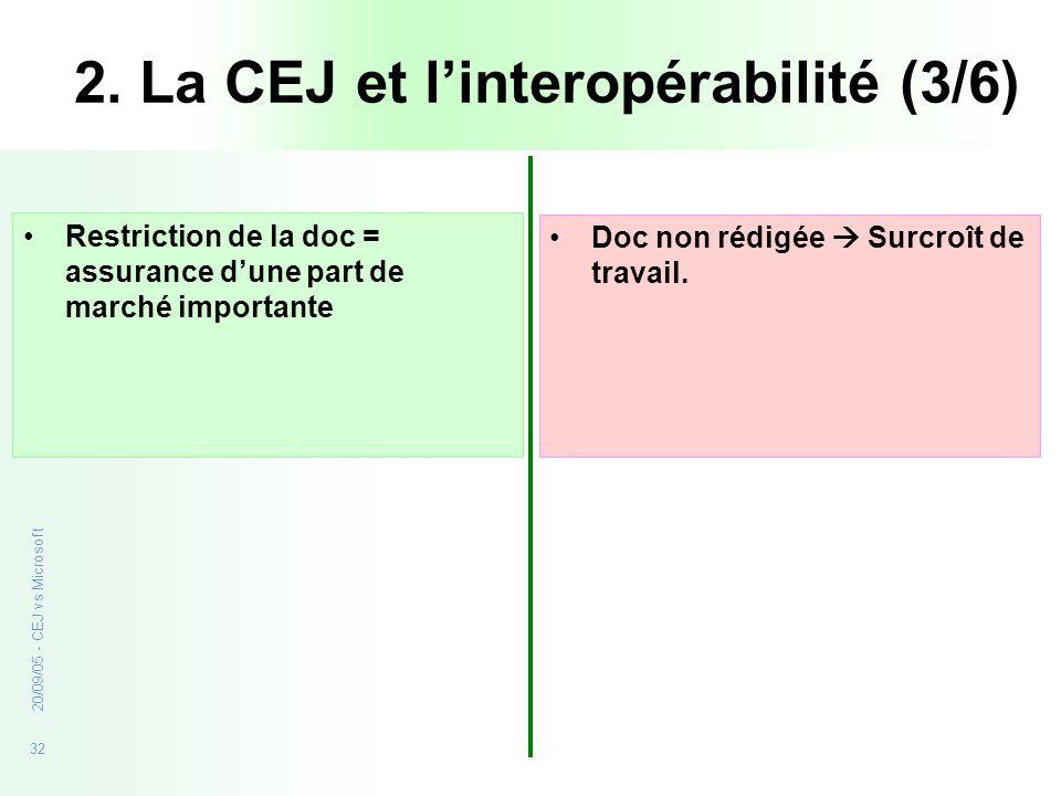 32 20/09/05 - CEJ vs Microsoft Restriction de la doc = assurance dune part de marché importante Doc non rédigée Surcroît de travail. 2. La CEJ et lint