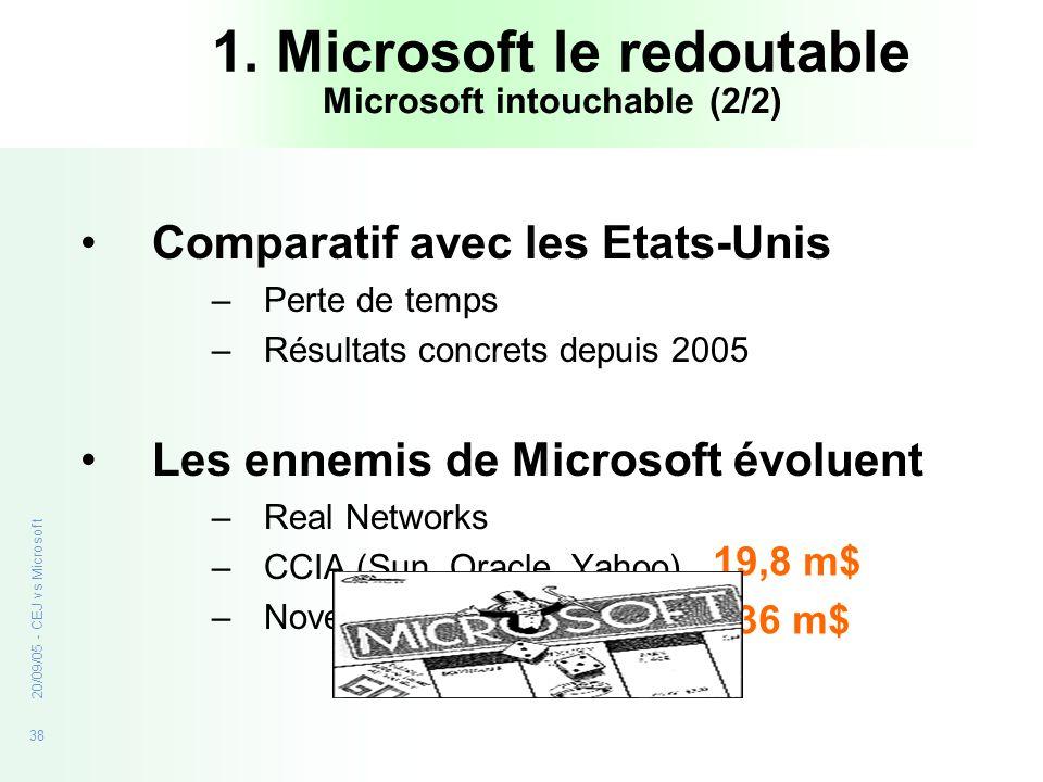 38 20/09/05 - CEJ vs Microsoft 1. Microsoft le redoutable Comparatif avec les Etats-Unis –Perte de temps –Résultats concrets depuis 2005 Les ennemis d
