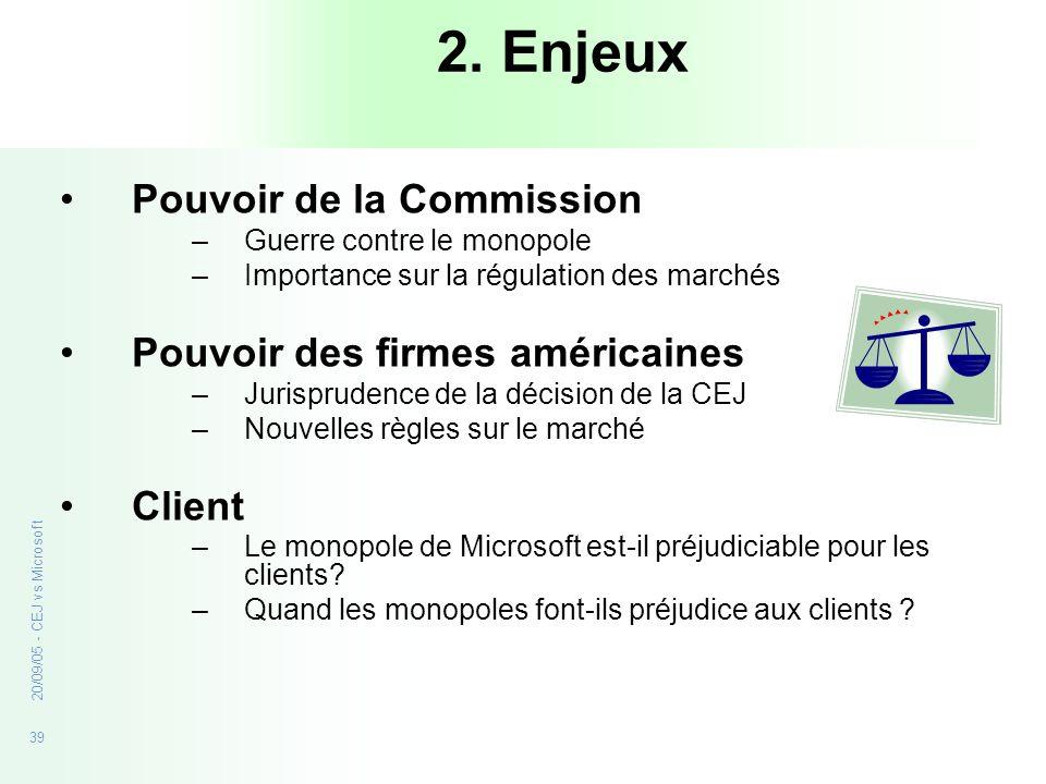 39 20/09/05 - CEJ vs Microsoft 2. Enjeux Pouvoir de la Commission –Guerre contre le monopole –Importance sur la régulation des marchés Pouvoir des fir