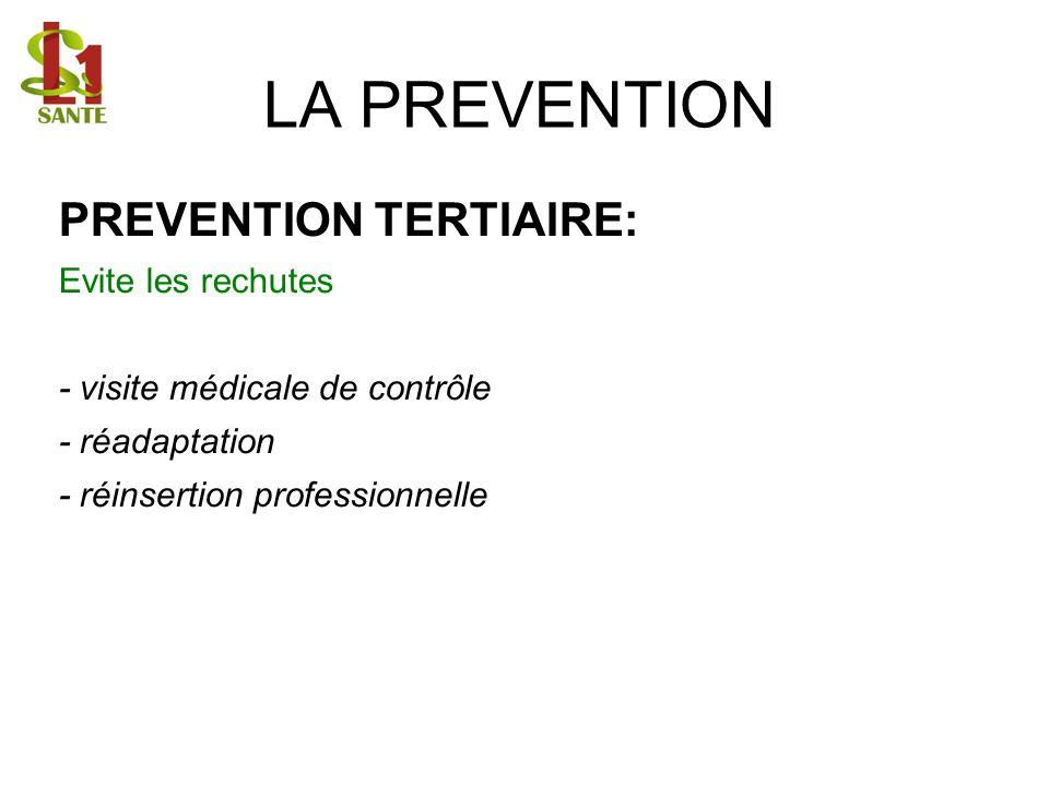LA PREVENTION PREVENTION TERTIAIRE: Evite les rechutes - visite médicale de contrôle - réadaptation - réinsertion professionnelle