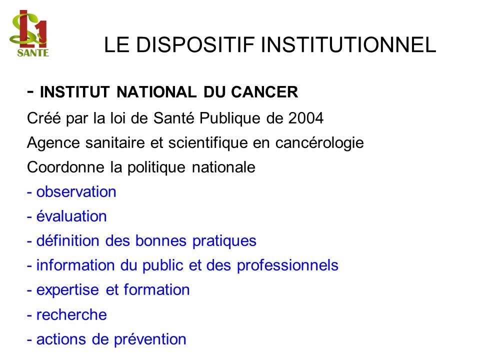 LE DISPOSITIF INSTITUTIONNEL - INSTITUT NATIONAL DU CANCER Créé par la loi de Santé Publique de 2004 Agence sanitaire et scientifique en cancérologie
