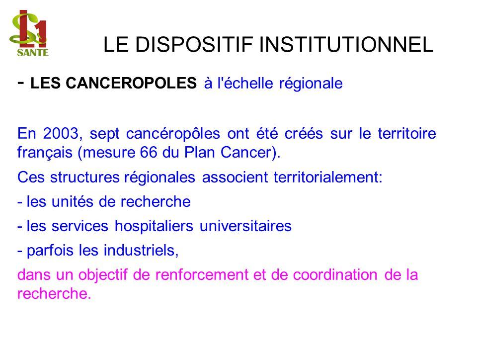 LE DISPOSITIF INSTITUTIONNEL - LES CANCEROPOLES à l'échelle régionale En 2003, sept cancéropôles ont été créés sur le territoire français (mesure 66 d