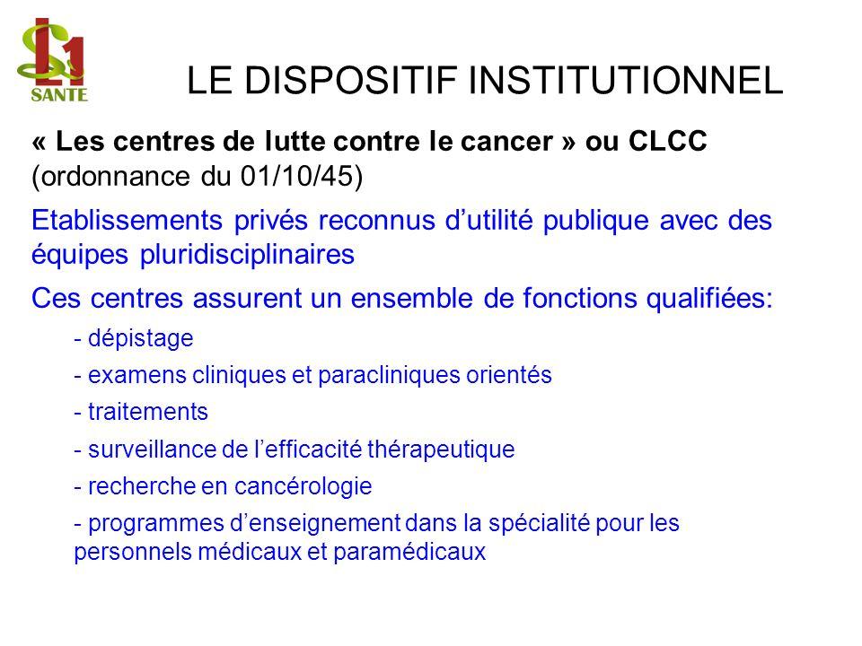 LE DISPOSITIF INSTITUTIONNEL « Les centres de lutte contre le cancer » ou CLCC (ordonnance du 01/10/45) Etablissements privés reconnus dutilité publiq