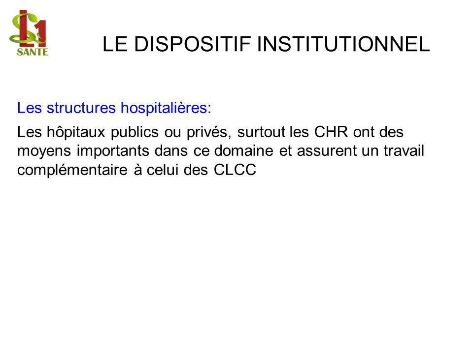 LE DISPOSITIF INSTITUTIONNEL Les structures hospitalières: Les hôpitaux publics ou privés, surtout les CHR ont des moyens importants dans ce domaine e