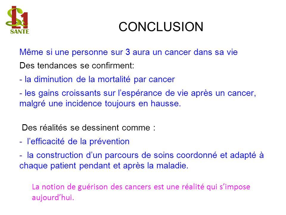 CONCLUSION Même si une personne sur 3 aura un cancer dans sa vie Des tendances se confirment: - la diminution de la mortalité par cancer - les gains c