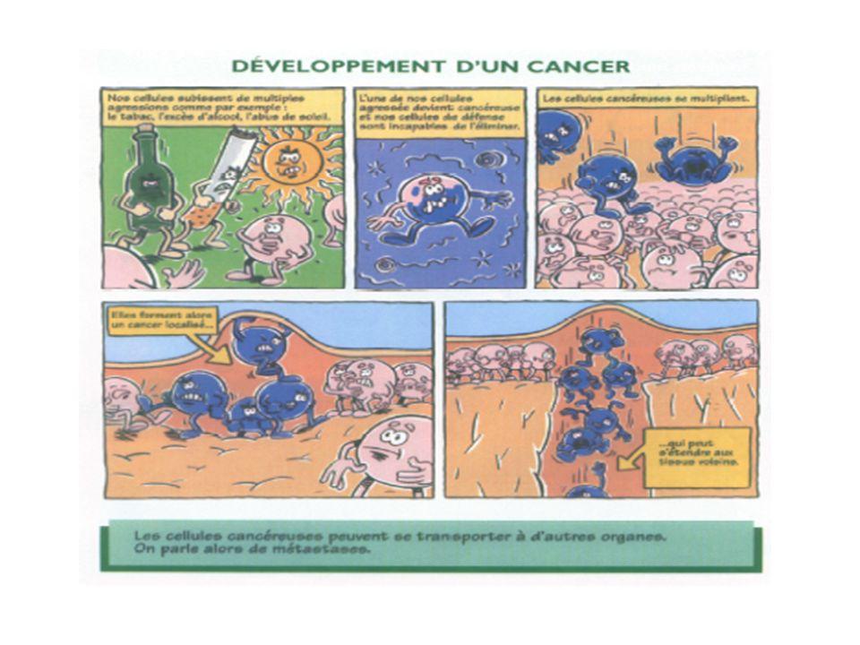 DEVELOPPEMENT DUN CANCER