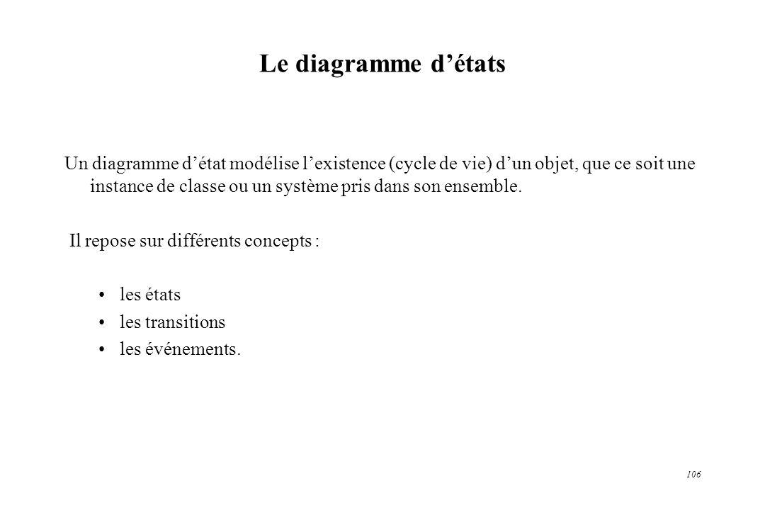 106 Le diagramme détats Un diagramme détat modélise lexistence (cycle de vie) dun objet, que ce soit une instance de classe ou un système pris dans so