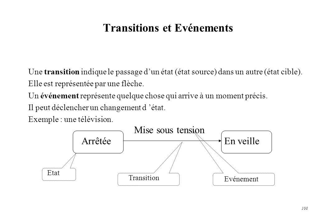 108 Transitions et Evénements Une transition indique le passage dun état (état source) dans un autre (état cible). Elle est représentée par une flèche