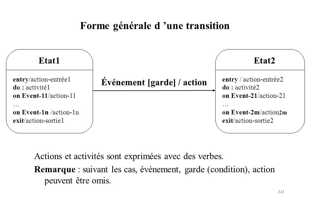 111 Forme générale d une transition Etat1 entry/action-entrée1 do : activité1 on Event-11/action-11 … on Event-1n /action-1n exit/action-sortie1 Etat2
