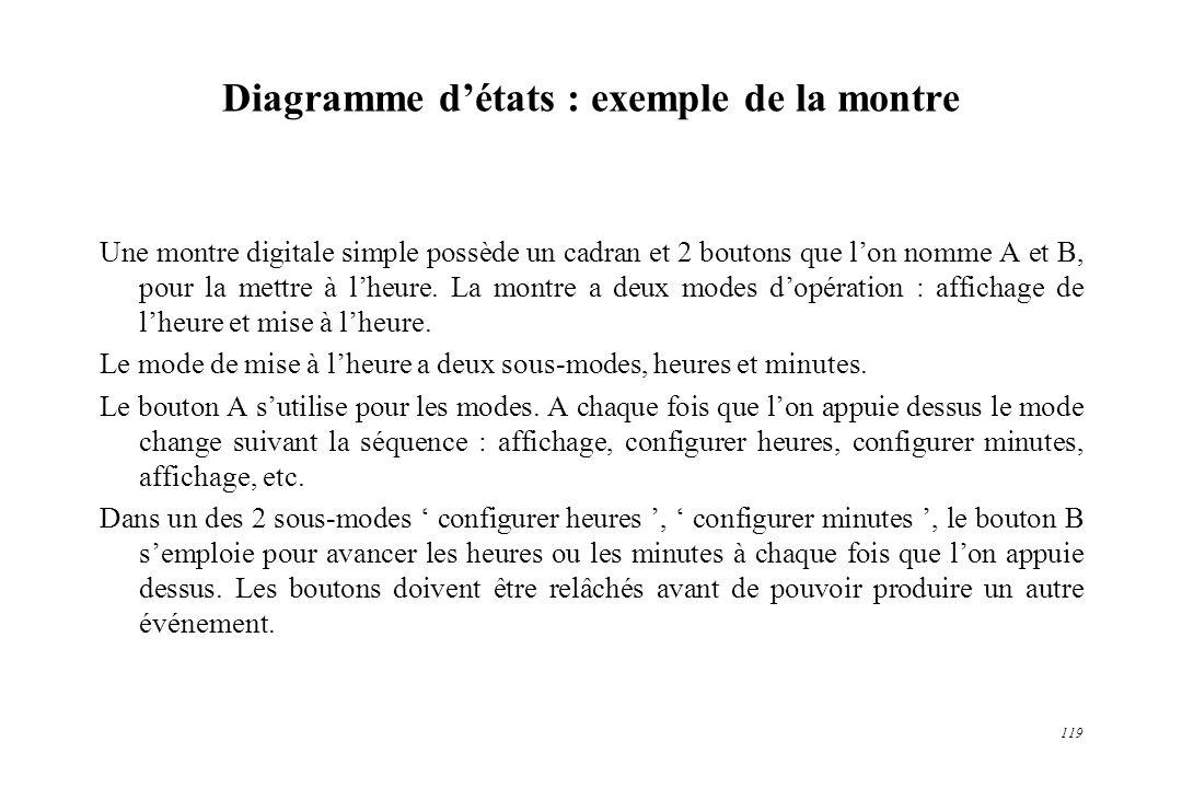 119 Diagramme détats : exemple de la montre Une montre digitale simple possède un cadran et 2 boutons que lon nomme A et B, pour la mettre à lheure. L