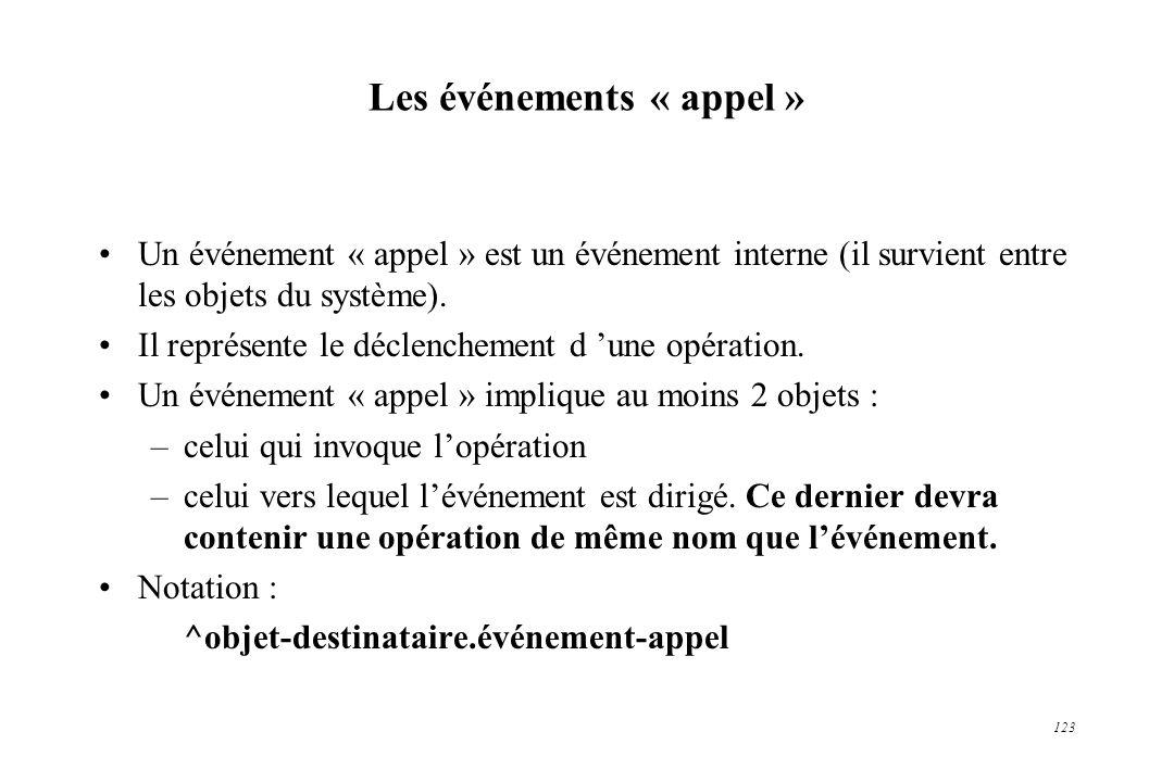 123 Les événements « appel » Un événement « appel » est un événement interne (il survient entre les objets du système). Il représente le déclenchement