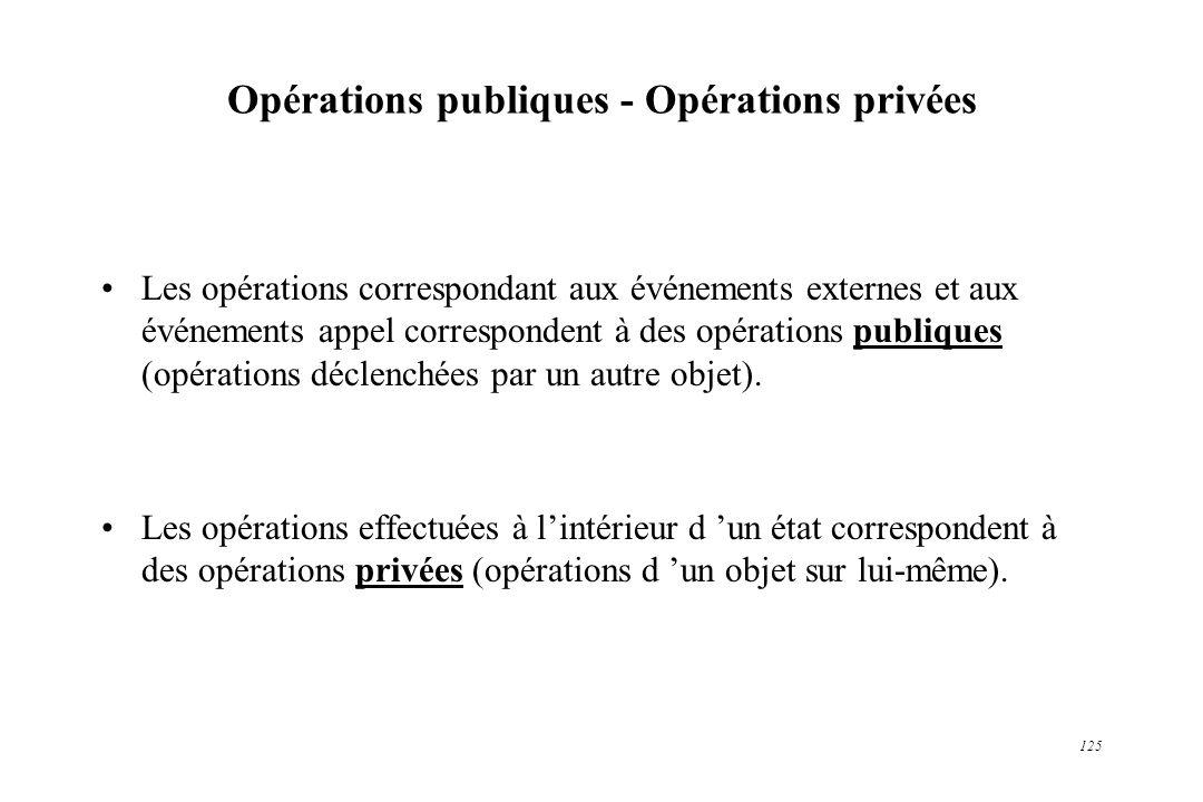 125 Opérations publiques - Opérations privées Les opérations correspondant aux événements externes et aux événements appel correspondent à des opérati
