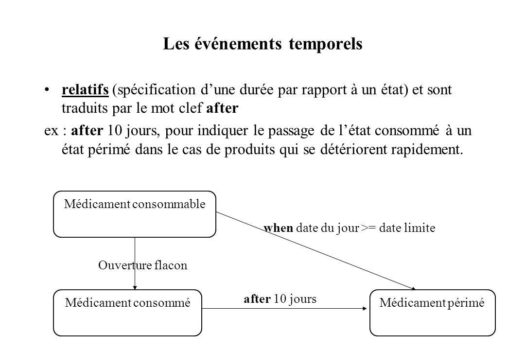 128 Les événements temporels relatifs (spécification dune durée par rapport à un état) et sont traduits par le mot clef after ex : after 10 jours, pou