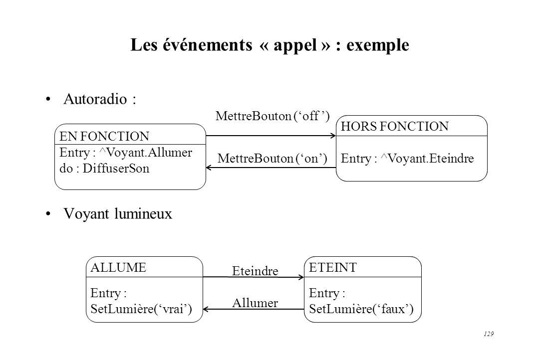 129 Les événements « appel » : exemple Autoradio : Voyant lumineux EN FONCTION Entry : ^Voyant.Allumer do : DiffuserSon HORS FONCTION Entry : ^Voyant.