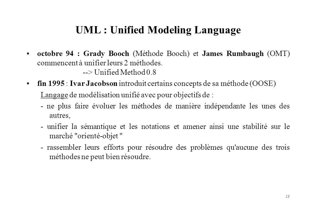 13 UML : Unified Modeling Language octobre 94 : Grady Booch (Méthode Booch) et James Rumbaugh (OMT) commencent à unifier leurs 2 méthodes. --> Unified