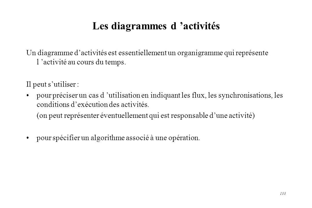 133 Les diagrammes d activités Un diagramme dactivités est essentiellement un organigramme qui représente l activité au cours du temps. Il peut sutili