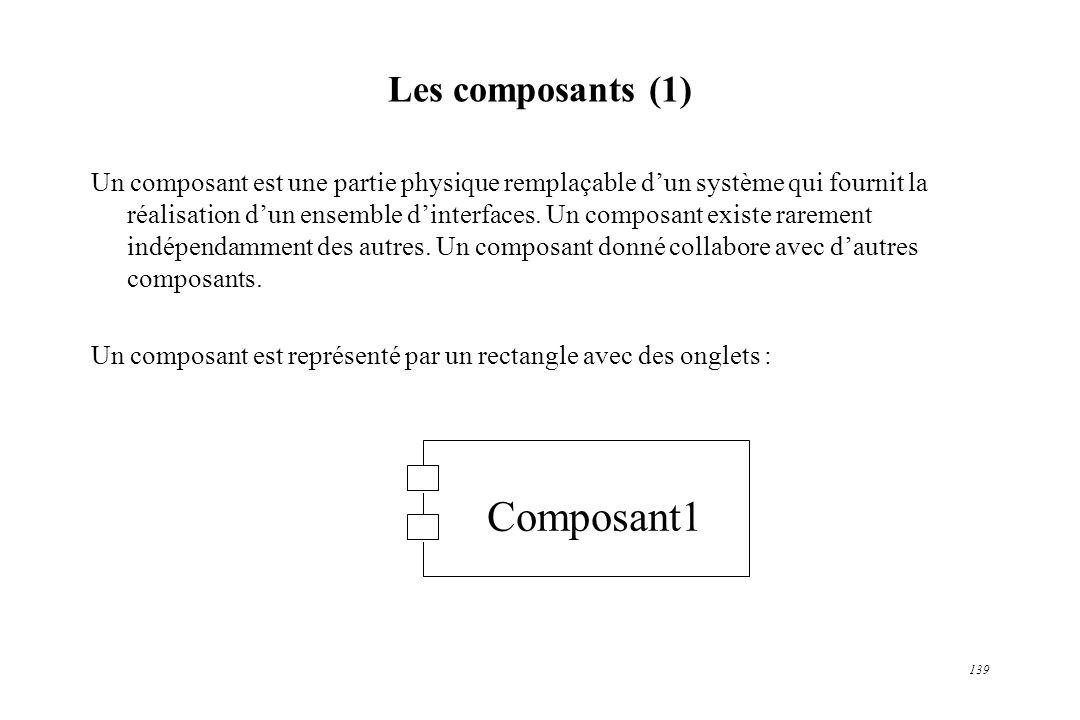 139 Les composants (1) Un composant est une partie physique remplaçable dun système qui fournit la réalisation dun ensemble dinterfaces. Un composant