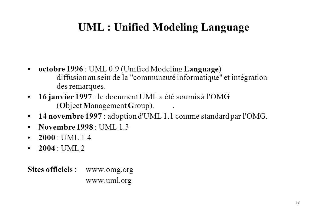 14 UML : Unified Modeling Language octobre 1996 : UML 0.9 (Unified Modeling Language) diffusion au sein de la