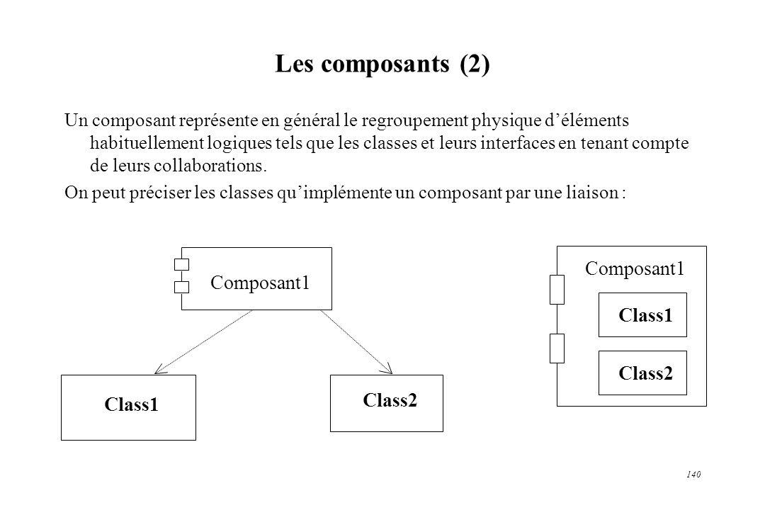 140 Un composant représente en général le regroupement physique déléments habituellement logiques tels que les classes et leurs interfaces en tenant c