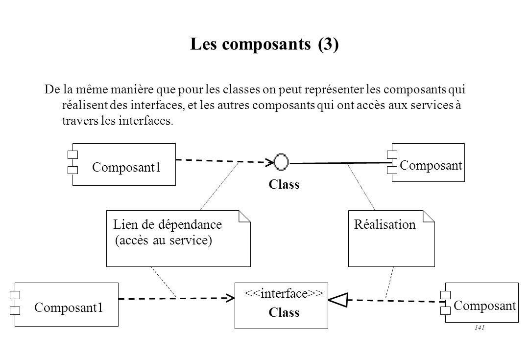 141 Les composants (3) De la même manière que pour les classes on peut représenter les composants qui réalisent des interfaces, et les autres composan