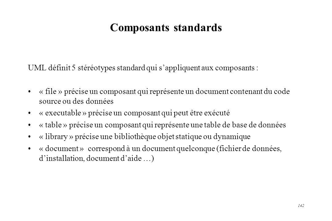 142 Composants standards UML définit 5 stéréotypes standard qui sappliquent aux composants : « file » précise un composant qui représente un document
