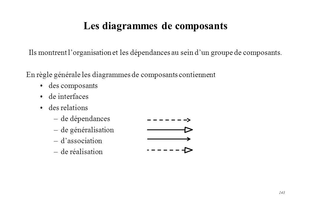 143 Les diagrammes de composants Ils montrent lorganisation et les dépendances au sein dun groupe de composants. En règle générale les diagrammes de c